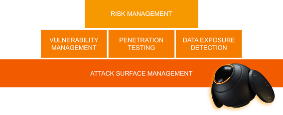 Effective-Security-Architecture-for-Risk-Managment-V2