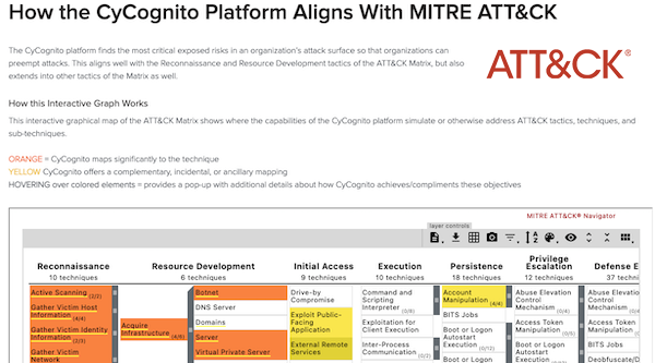 mitre-attack-framework-aligns-to-cycognito-1